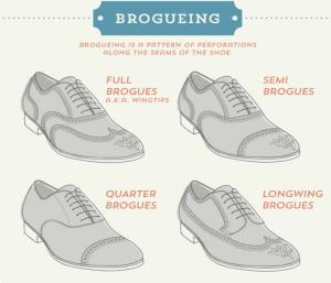 Os quatro tipos de Brogue