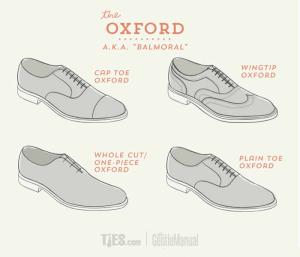 Os quatro tipos de Oxford